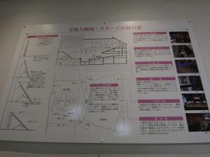 宝塚歌劇団の「宝塚大劇場」(20)