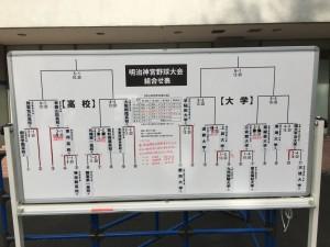 「第46回 明治神宮野球大会」~東邦 対 青森山田~4