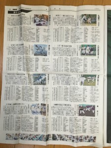 センバツ2016を見に行ったぞ!~そして、東京へ~(43)13