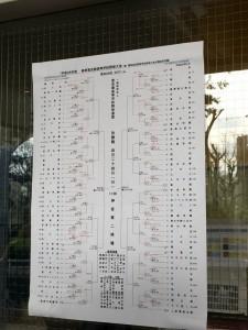 春季東京都高等学校野球大会「都立城東vs創価」2