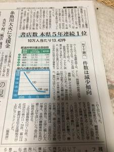 福井県は書店数で最も多いそうです。
